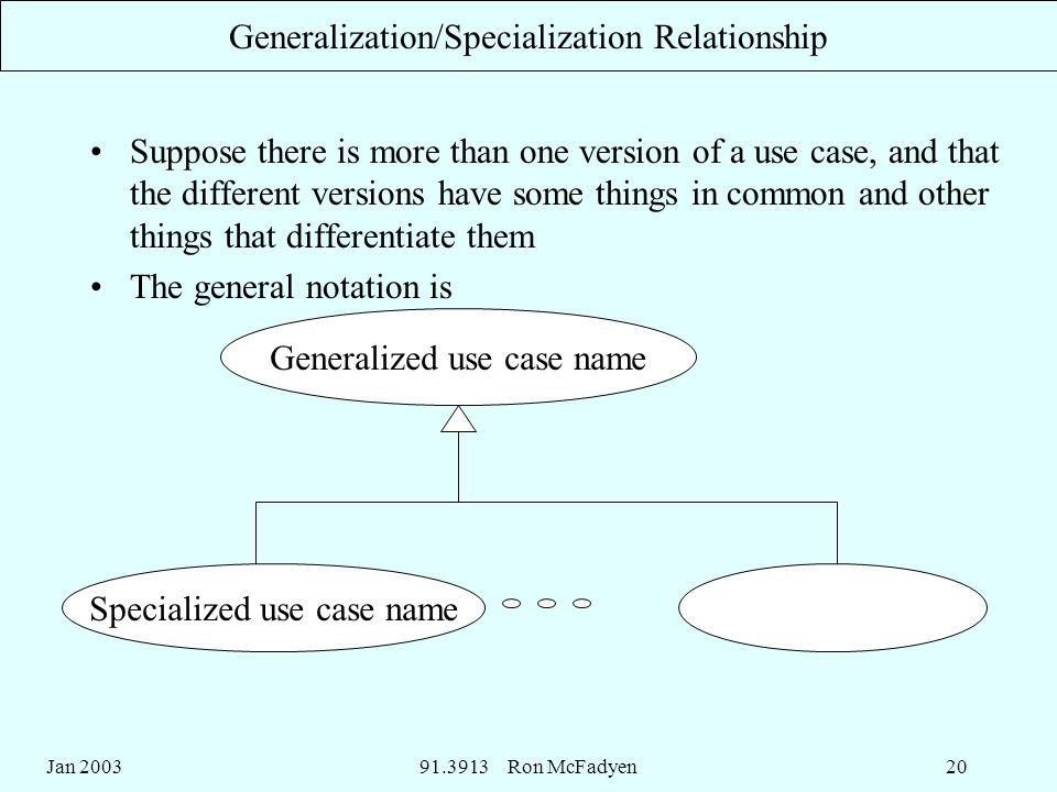 Jan Ron McFadyen20 Generalization/Specialization Relationship Suppose there is more than one version of a use case, and that the different versions have some things in common and other things that differentiate them The general notation is Specialized use case name Generalized use case name