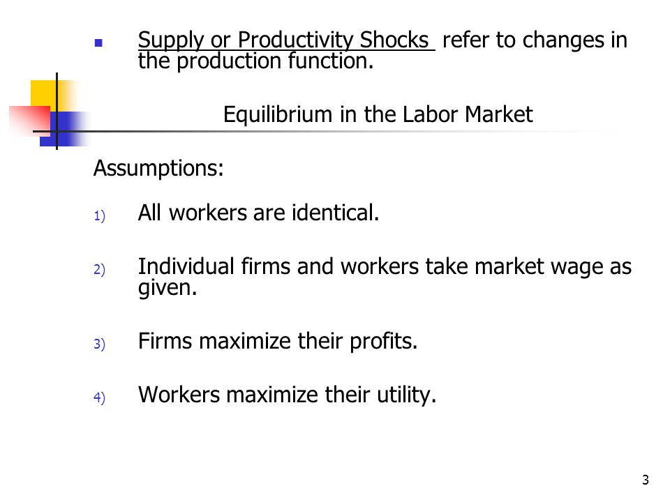 3 Supply or Productivity Shocks refer to changes in the production function.