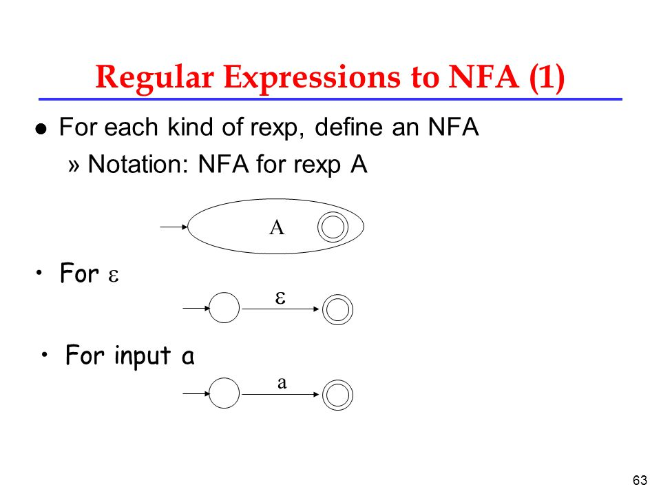 63 Regular Expressions to NFA (1) l For each kind of rexp, define an NFA »Notation: NFA for rexp A A For   For input a a