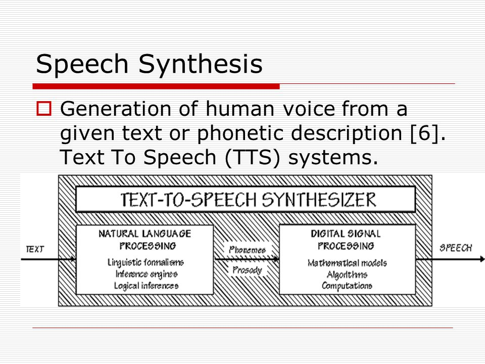  Generation of human voice from a given text or phonetic description [6].