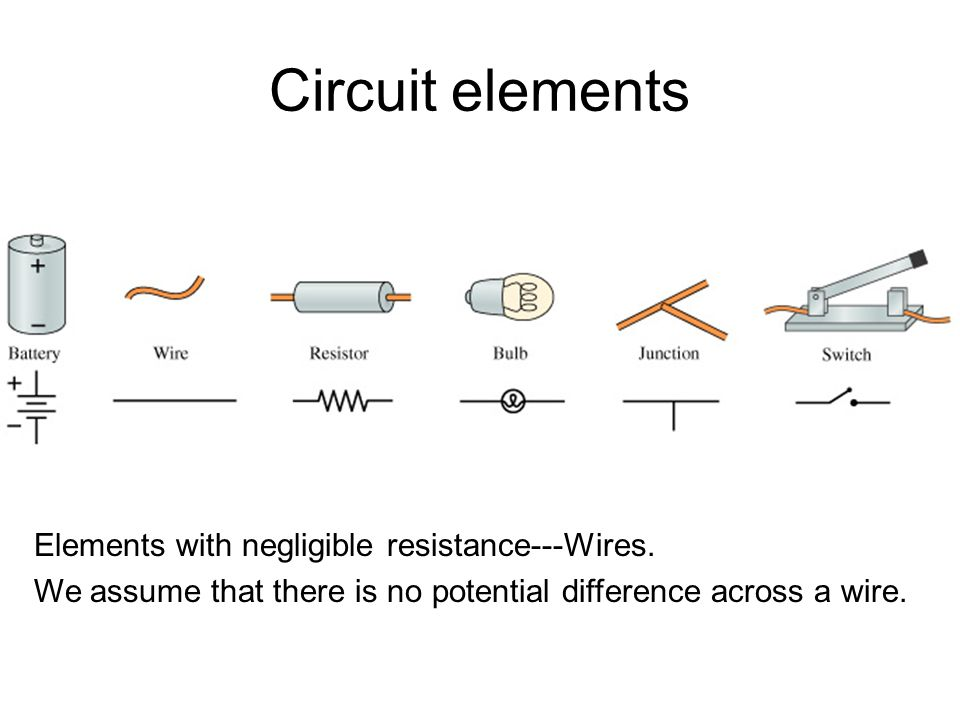 Circuit elements Elements with negligible resistance---Wires.