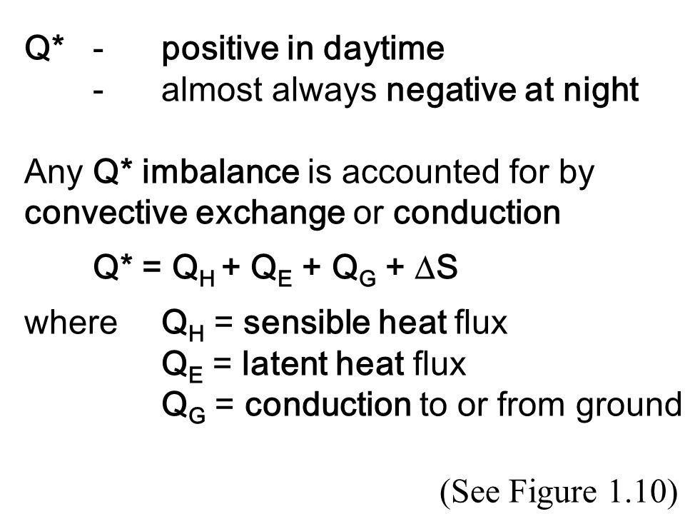 Q* -positive in daytime -almost always negative at night Any Q* imbalance is accounted for by convective exchange or conduction Q* = Q H + Q E + Q G +  S where Q H = sensible heat flux Q E = latent heat flux Q G = conduction to or from ground (See Figure 1.10)