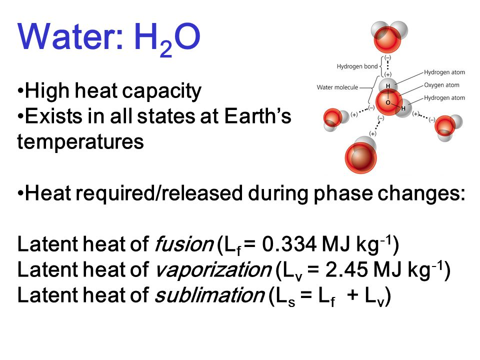 Water: H 2 O High heat capacity Exists in all states at Earth's temperatures Heat required/released during phase changes: Latent heat of fusion (L f = MJ kg -1 ) Latent heat of vaporization (L v = 2.45 MJ kg -1 ) Latent heat of sublimation (L s = L f + L v )