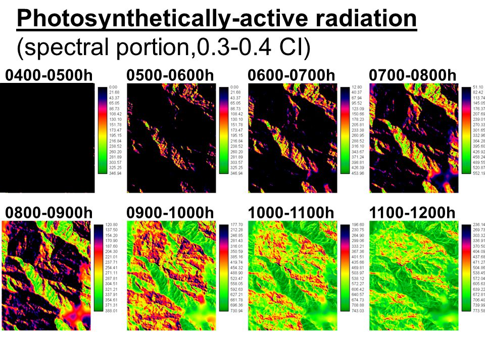 Photosynthetically-active radiation (spectral portion, CI) h h h h h h h h