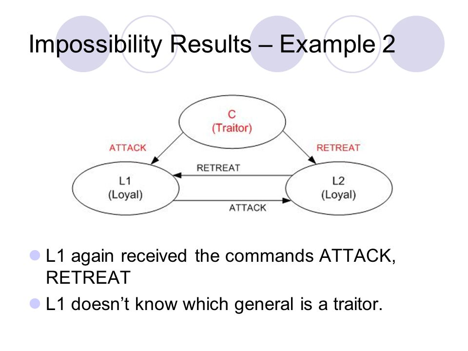 Impossibility Results – Example 2 L1 again received the commands ATTACK, RETREAT L1 doesn't know which general is a traitor.