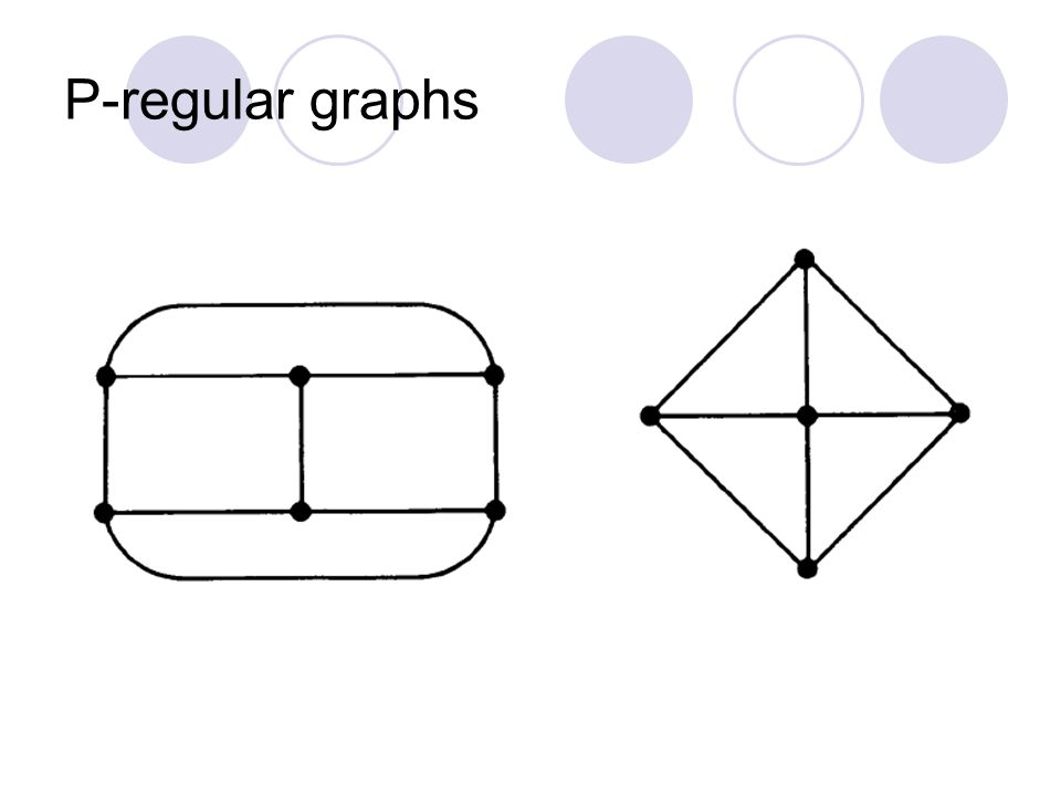 P-regular graphs