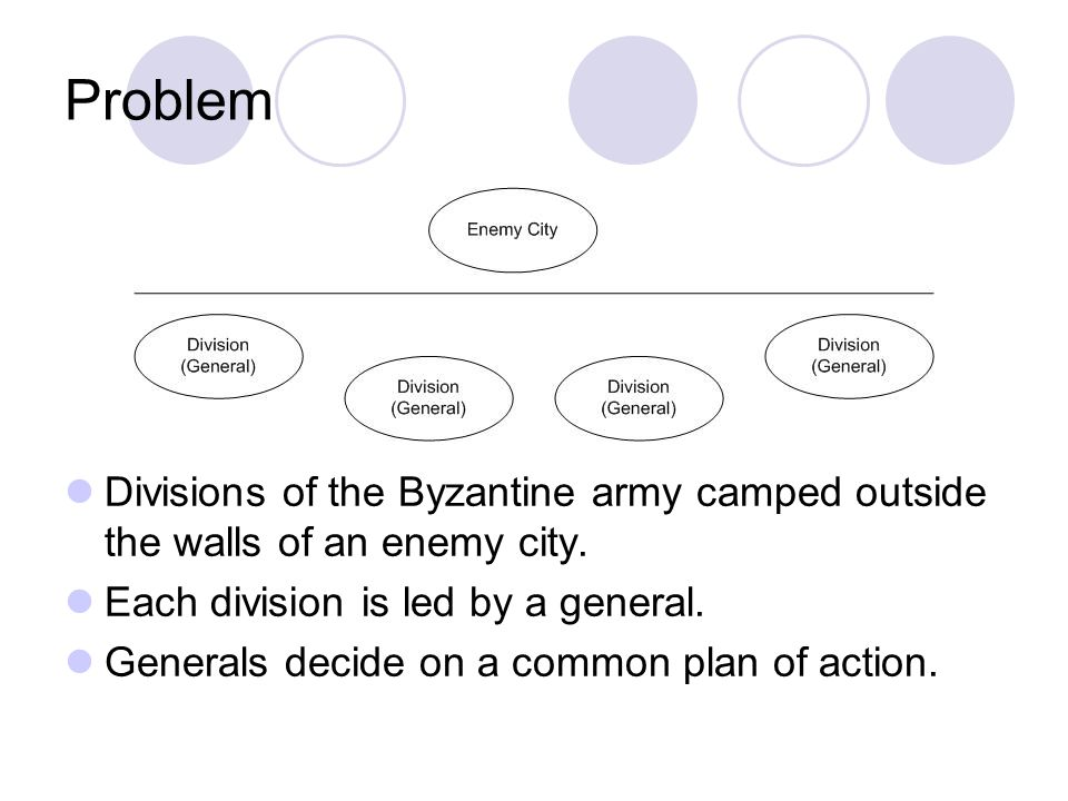 Problem Divisions of the Byzantine army camped outside the walls of an enemy city.