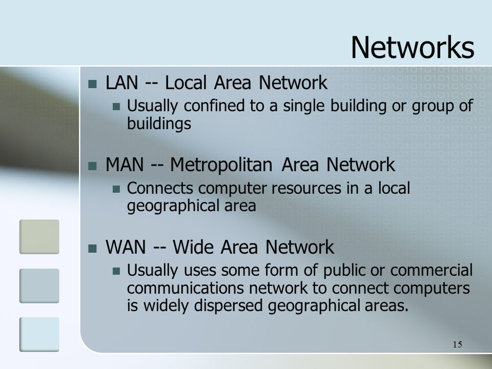 15 Networks LAN -- Local Area Network Usually confined to a single building or group of buildings MAN -- Metropolitan Area Network Connects computer resources in a local geographical area WAN -- Wide Area Network Usually uses some form of public or commercial communications network to connect computers is widely dispersed geographical areas.