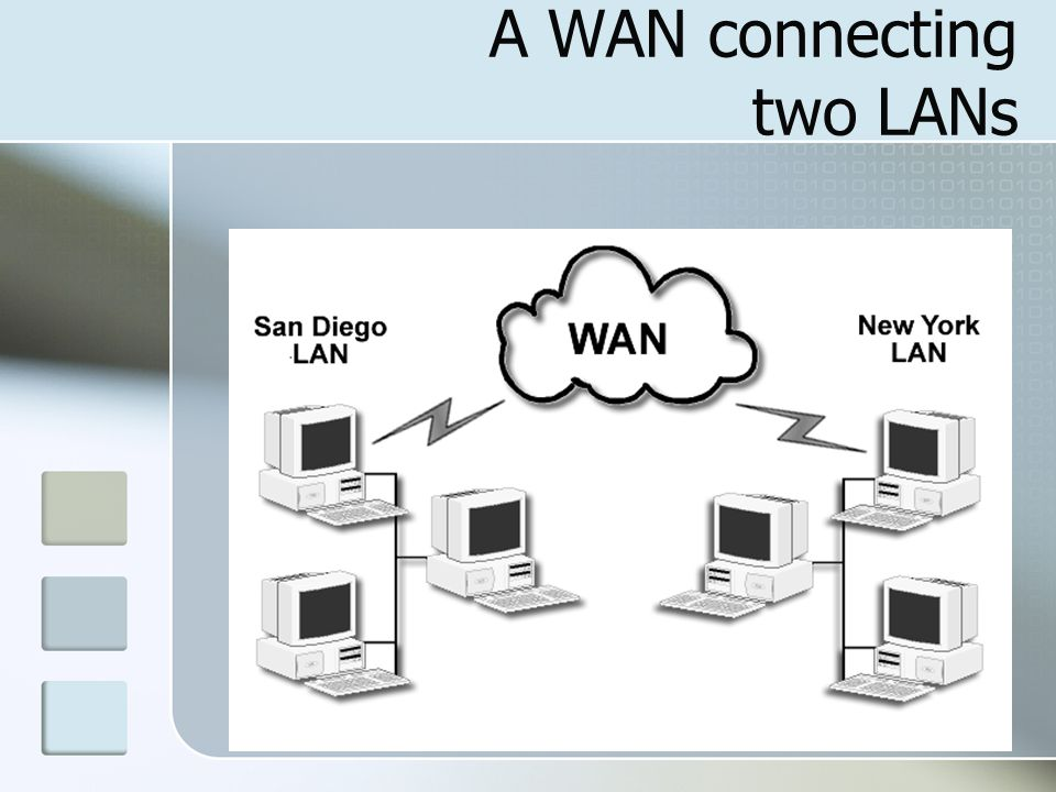 16 A WAN connecting two LANs
