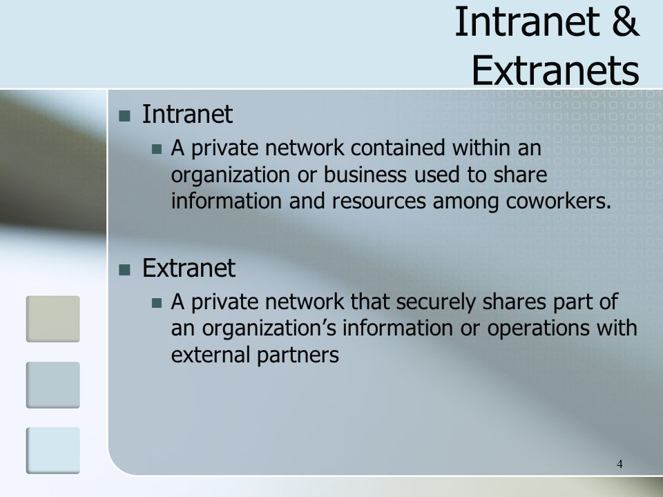 4 Intranet & Extranets Intranet A private network contained within an organization or business used to share information and resources among coworkers.