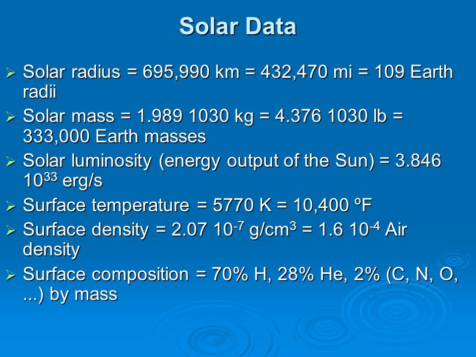 Solar Data  Solar radius = 695,990 km = 432,470 mi = 109 Earth radii  Solar mass = kg = lb = 333,000 Earth masses  Solar luminosity (energy output of the Sun) = erg/s  Surface temperature = 5770 K = 10,400 ºF  Surface density = g/cm 3 = Air density  Surface composition = 70% H, 28% He, 2% (C, N, O,...) by mass
