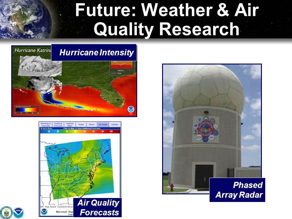 Future: Weather & Air Quality Research Hurricane Intensity Phased Array Radar Air Quality Forecasts