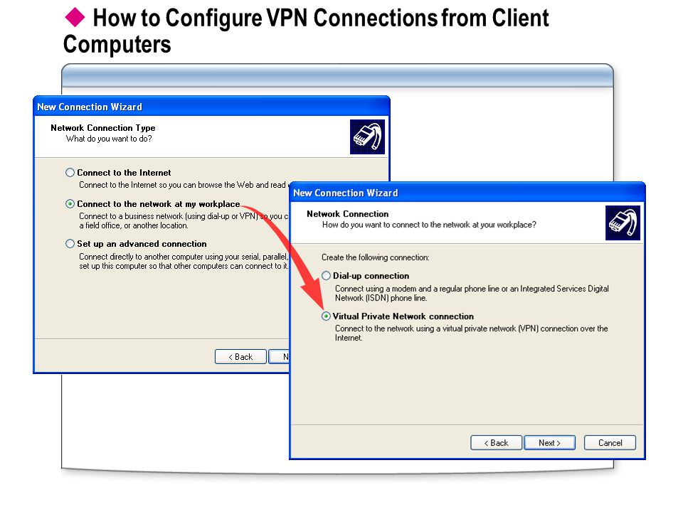  How to Configure VPN Connections from Client Computers