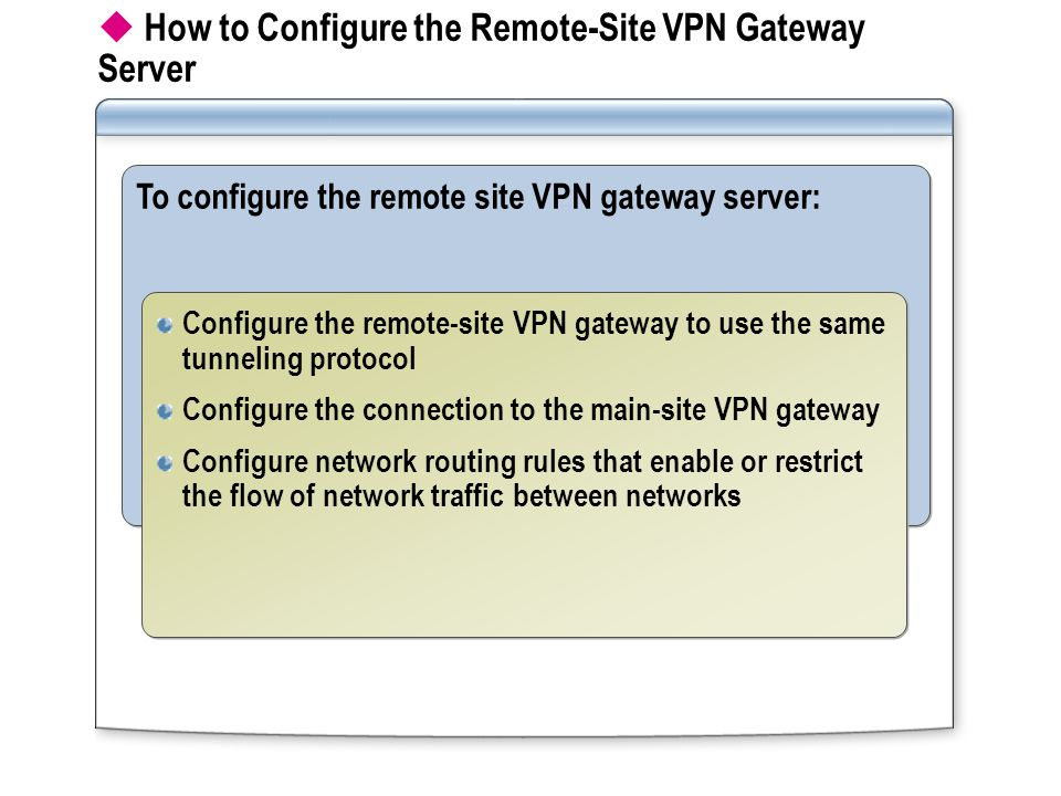  How to Configure the Remote-Site VPN Gateway Server To configure the remote site VPN gateway server: Configure the remote-site VPN gateway to use the same tunneling protocol Configure the connection to the main-site VPN gateway Configure network routing rules that enable or restrict the flow of network traffic between networks Configure the remote-site VPN gateway to use the same tunneling protocol Configure the connection to the main-site VPN gateway Configure network routing rules that enable or restrict the flow of network traffic between networks