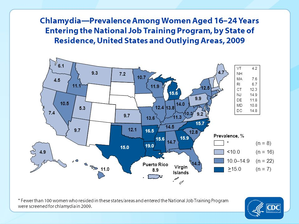 Chlamydia—Prevalence Among Women Aged 16–24 Years Entering the National Job Training Program, by State of Residence, United States and Outlying Areas, 2009 * Fewer than 100 women who resided in these states/areas and entered the National Job Training Program were screened for chlamydia in 2009.