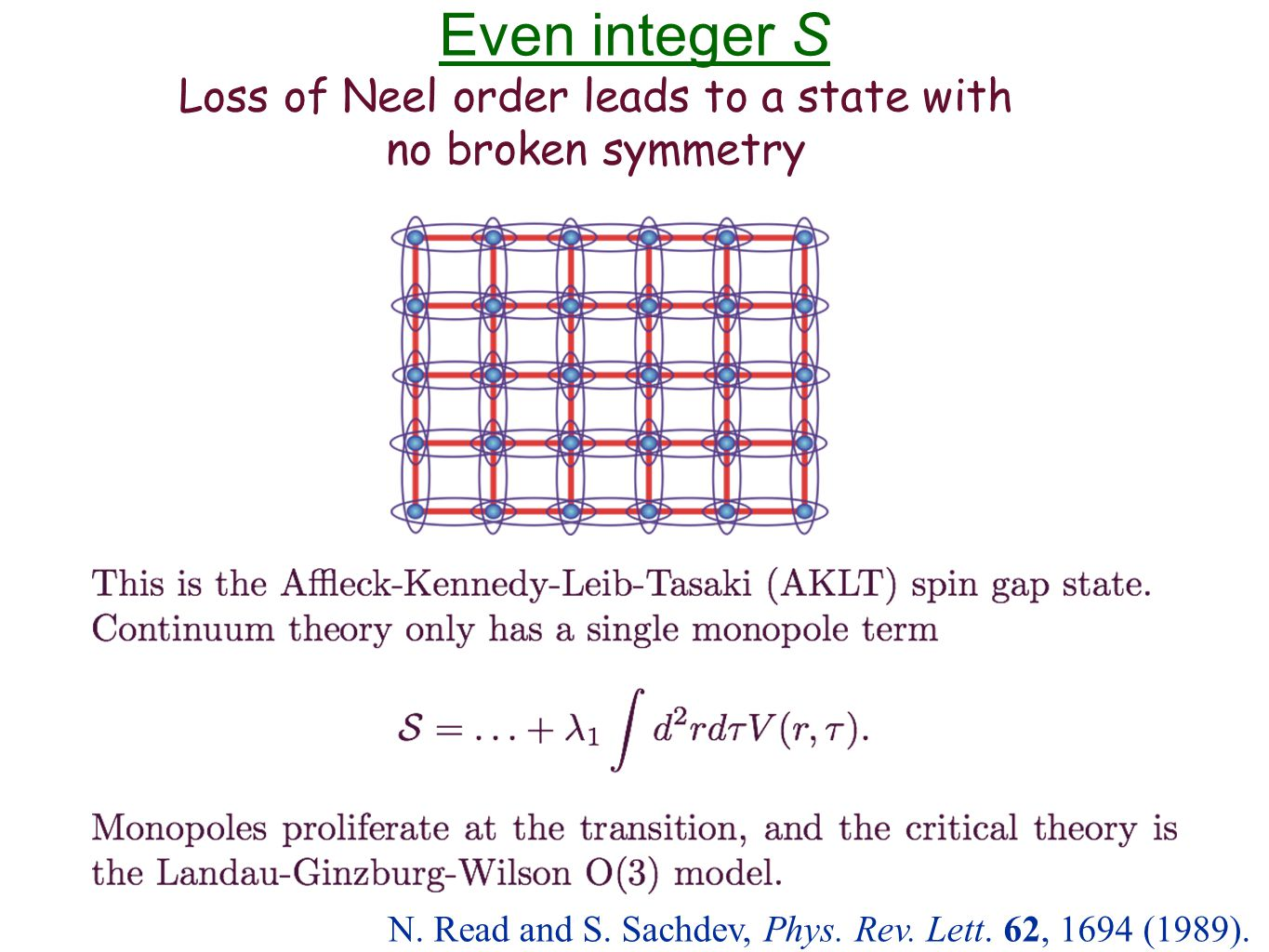Even integer S Loss of Neel order leads to a state with no broken symmetry N.