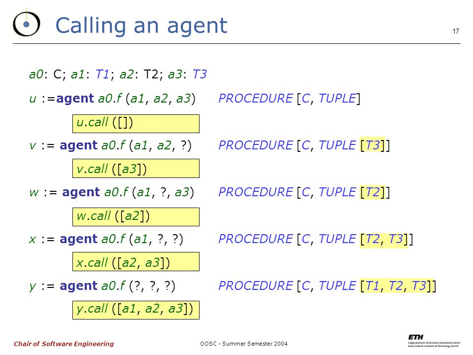 Chair of Software Engineering OOSC - Summer Semester Calling an agent a0: C; a1: T1; a2: T2; a3: T3 u :=agent a0.f (a1, a2, a3)PROCEDURE [C, TUPLE] u.call ([]) v := agent a0.f (a1, a2, )PROCEDURE [C, TUPLE [T3]] v.call ([a3]) w := agent a0.f (a1, , a3)PROCEDURE [C, TUPLE [T2]] w.call ([a2]) x := agent a0.f (a1, , )PROCEDURE [C, TUPLE [T2, T3]] x.call ([a2, a3]) y := agent a0.f ( , , )PROCEDURE [C, TUPLE [T1, T2, T3]] y.call ([a1, a2, a3])