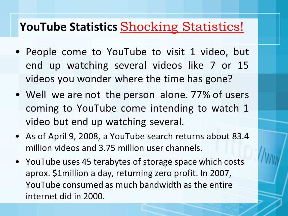 YouTube Statistics Shocking Statistics.