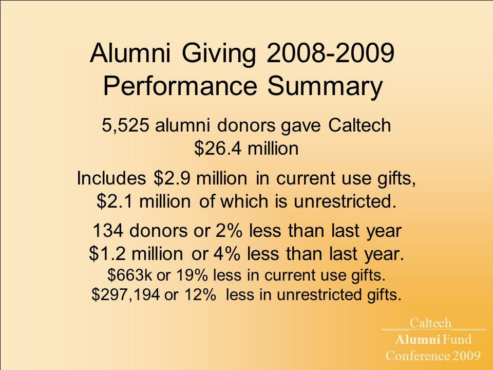 ____Caltech_____ Alumni Fund Conference 2009 Alumni Giving Performance Summary 5,525 alumni donors gave Caltech $26.4 million Includes $2.9 million in current use gifts, $2.1 million of which is unrestricted.