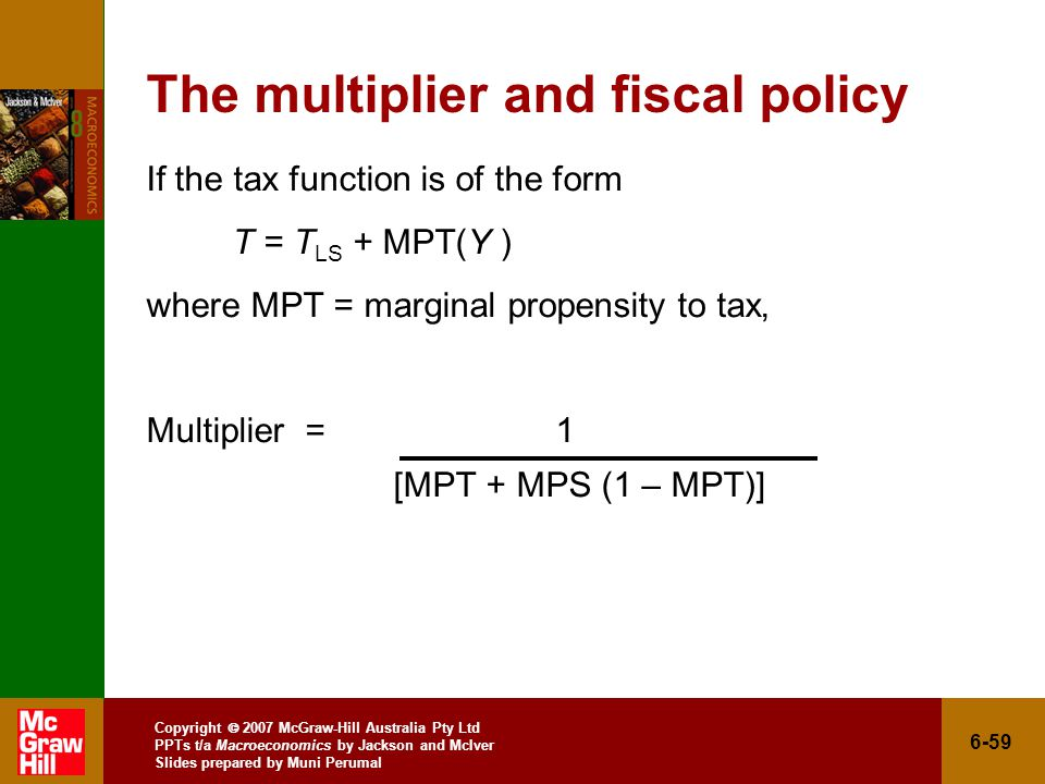 Copyright  2007 McGraw-Hill Australia Pty Ltd PPTs t/a Macroeconomics by Jackson and McIver Slides prepared by Muni Perumal 6-59 The multiplier and fiscal policy If the tax function is of the form T = T LS + MPT(Y ) where MPT = marginal propensity to tax, Multiplier = 1 [MPT + MPS (1 – MPT)]