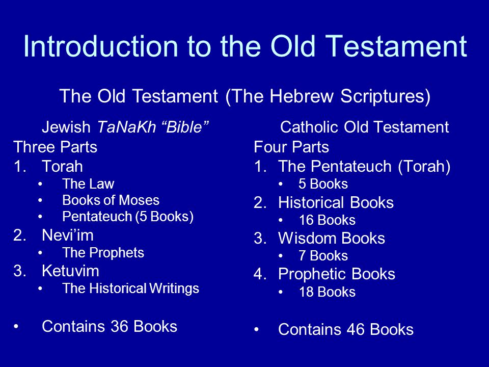 Introduction to the Old Testament Jewish TaNaKh Bible Three Parts 1.Torah The Law Books of Moses Pentateuch (5 Books) 2.Nevi'im The Prophets 3.Ketuvim The Historical Writings Contains 36 Books Catholic Old Testament Four Parts 1.The Pentateuch (Torah) 5 Books 2.Historical Books 16 Books 3.Wisdom Books 7 Books 4.Prophetic Books 18 Books Contains 46 Books The Old Testament (The Hebrew Scriptures)