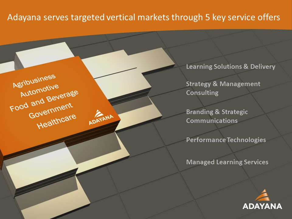 13 Learning Solutions & Delivery Strategy & Management Consulting Branding & Strategic Communications Performance Technologies Managed Learning Services Adayana serves targeted vertical markets through 5 key service offers