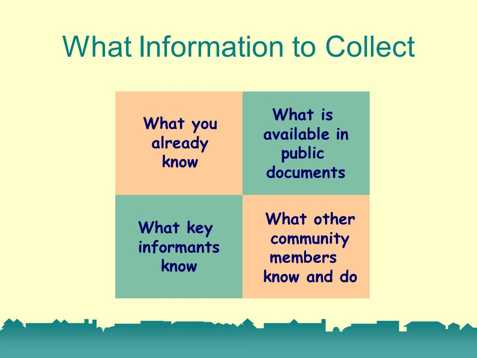 What Information to Collect What you already know What is available in public documents What key informants know What other community members know and do