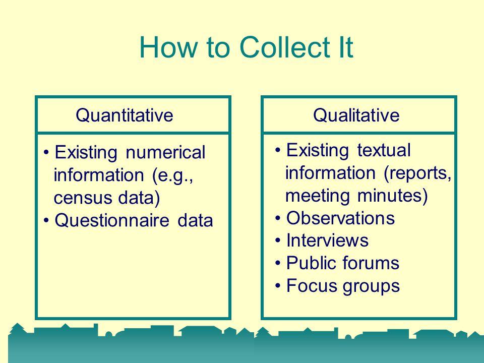 Existing textual information (reports, meeting minutes) Observations Interviews Public forums Focus groups How to Collect It Existing numerical information (e.g., census data) Questionnaire data QuantitativeQualitative