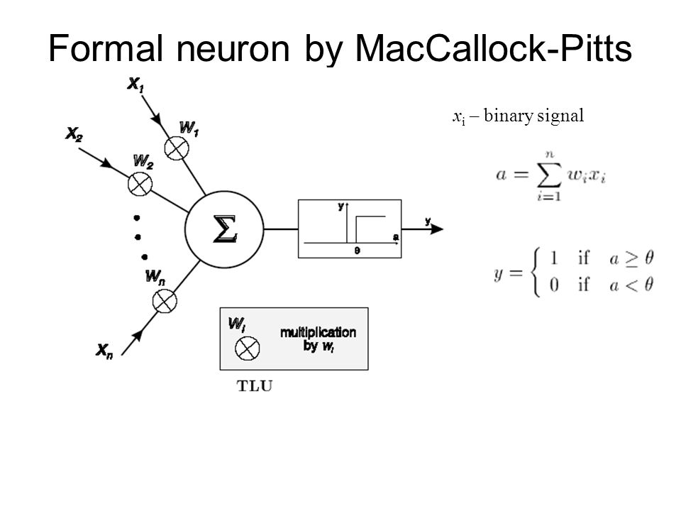 Formal neuron by MacCallock-Pitts x i – binary signal