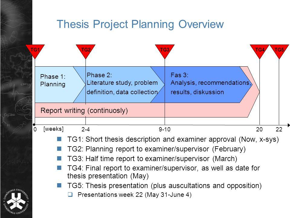 shortest thesis