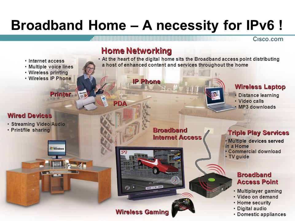 Presentation_ID 10 Broadband Home – A necessity for IPv6 .