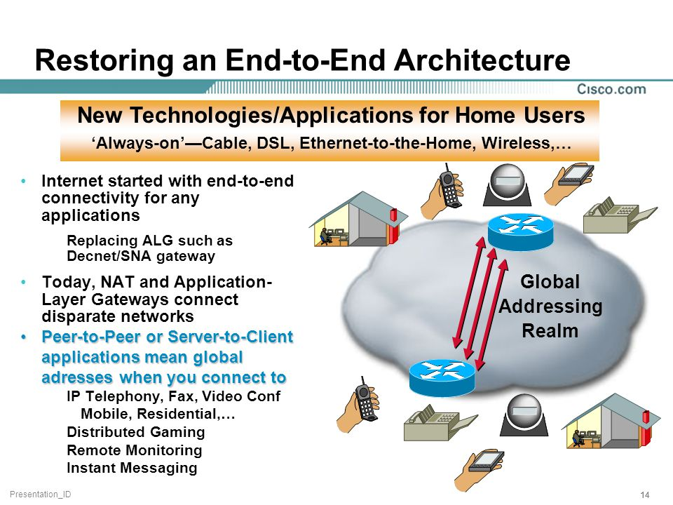 Presentation_ID 14 Restoring an End-to-End Architecture Internet started with end-to-end connectivity for any applications Replacing ALG such as Decnet/SNA gateway Today, NAT and Application- Layer Gateways connect disparate networks Peer-to-Peer or Server-to-Client applications mean global adresses when you connect toPeer-to-Peer or Server-to-Client applications mean global adresses when you connect to IP Telephony, Fax, Video Conf Mobile, Residential,… Distributed Gaming Remote Monitoring Instant Messaging New Technologies/Applications for Home Users 'Always-on'—Cable, DSL, Ethernet-to-the-Home, Wireless,… Global Addressing Realm