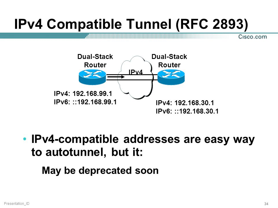 Presentation_ID 34 IPv4 Compatible Tunnel (RFC 2893) IPv4-compatible addresses are easy way to autotunnel, but it: May be deprecated soon IPv4 Dual-Stack Router IPv4: 192.168.99.1 IPv6: ::192.168.99.1 IPv4: 192.168.30.1 IPv6: ::192.168.30.1