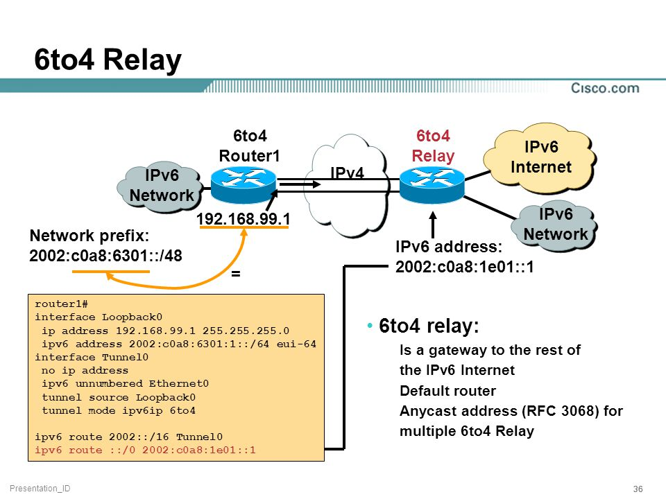 Presentation_ID 36 6to4 Relay IPv4 IPv6 Network 6to4 Router1 192.168.99.1 Network prefix: 2002:c0a8:6301::/48 IPv6 address: 2002:c0a8:1e01::1 = 6to4 Relay IPv6 Internet router1# interface Loopback0 ip address 192.168.99.1 255.255.255.0 ipv6 address 2002:c0a8:6301:1::/64 eui-64 interface Tunnel0 no ip address ipv6 unnumbered Ethernet0 tunnel source Loopback0 tunnel mode ipv6ip 6to4 ipv6 route 2002::/16 Tunnel0 ipv6 route ::/0 2002:c0a8:1e01::1 6to4 relay: Is a gateway to the rest of the IPv6 Internet Default router Anycast address (RFC 3068) for multiple 6to4 Relay