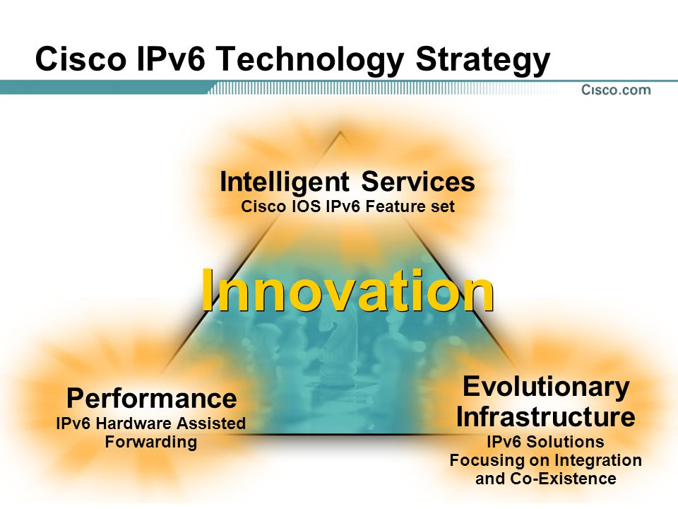 Presentation_ID 41 Cisco IPv6 Technology Strategy Performance IPv6 Hardware Assisted Forwarding Intelligent Services Cisco IOS IPv6 Feature set Evolutionary Infrastructure IPv6 Solutions Focusing on Integration and Co-Existence Innovation