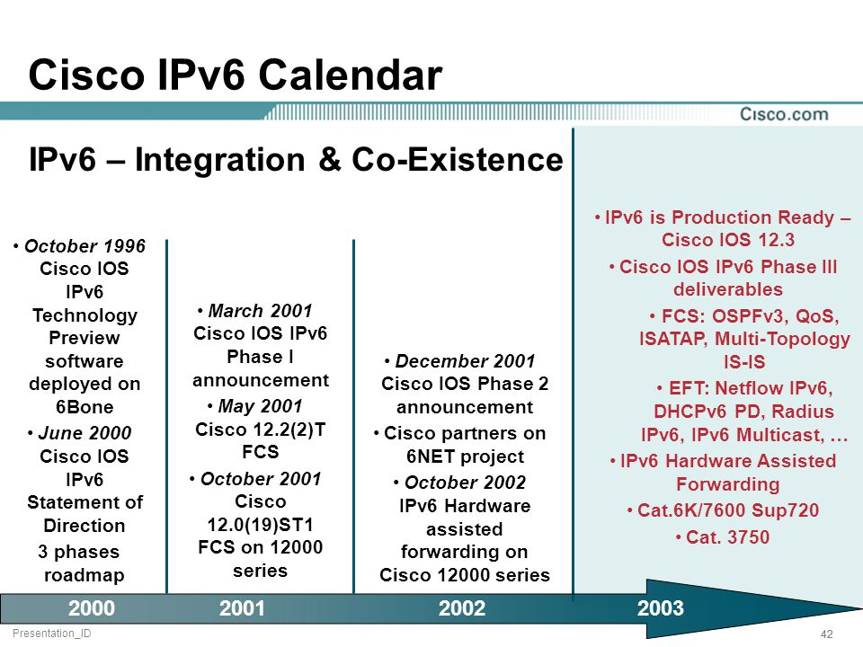Presentation_ID 42 Cisco IPv6 Calendar IPv6 is Production Ready – Cisco IOS 12.3 Cisco IOS IPv6 Phase III deliverables FCS: OSPFv3, QoS, ISATAP, Multi-Topology IS-IS EFT: Netflow IPv6, DHCPv6 PD, Radius IPv6, IPv6 Multicast, … IPv6 Hardware Assisted Forwarding Cat.6K/7600 Sup720 Cat.