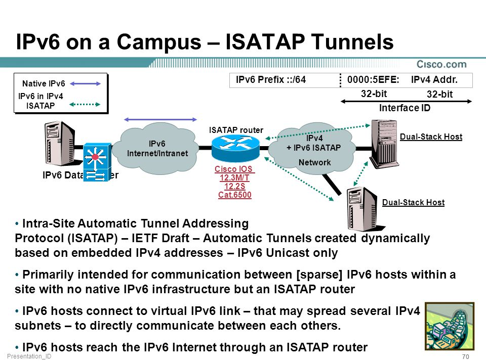 Presentation_ID 70 IPv6 on a Campus – ISATAP Tunnels IPv4 + IPv6 ISATAP Network ISATAP router IPv6 Internet/Intranet IPv6 Data Center Dual-Stack Host Native IPv6 IPv6 in IPv4 ISATAP Intra-Site Automatic Tunnel Addressing Protocol (ISATAP) – IETF Draft – Automatic Tunnels created dynamically based on embedded IPv4 addresses – IPv6 Unicast only Primarily intended for communication between [sparse] IPv6 hosts within a site with no native IPv6 infrastructure but an ISATAP router IPv6 hosts connect to virtual IPv6 link – that may spread several IPv4 subnets – to directly communicate between each others.