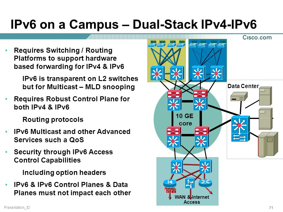 Presentation_ID 71 IPv6 on a Campus – Dual-Stack IPv4-IPv6 10 GE core Data Center WAN & Internet Access Requires Switching / Routing Platforms to support hardware based forwarding for IPv4 & IPv6 IPv6 is transparent on L2 switches but for Multicast – MLD snooping Requires Robust Control Plane for both IPv4 & IPv6 Routing protocols IPv6 Multicast and other Advanced Services such a QoS Security through IPv6 Access Control Capabilities Including option headers IPv6 & IPv6 Control Planes & Data Planes must not impact each other