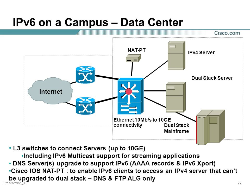 Presentation_ID 72 IPv6 on a Campus – Data Center Dual Stack Mainframe IPv4 Server NAT-PT L3 switches to connect Servers (up to 10GE) Including IPv6 Multicast support for streaming applications DNS Server(s) upgrade to support IPv6 (AAAA records & IPv6 Xport) Cisco IOS NAT-PT : to enable IPv6 clients to access an IPv4 server that can't be upgraded to dual stack – DNS & FTP ALG only Dual Stack Server Ethernet 10Mb/s to 10GE connectivity Internet