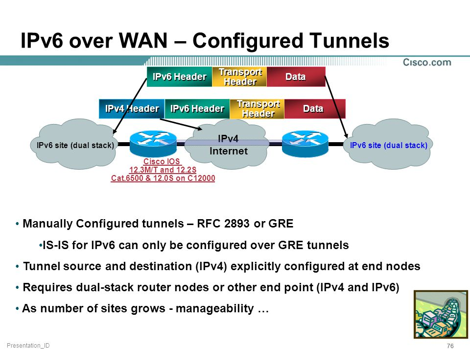 Presentation_ID 76 IPv6 over WAN – Configured Tunnels IPv4 Internet IPv6 site (dual stack) Manually Configured tunnels – RFC 2893 or GRE IS-IS for IPv6 can only be configured over GRE tunnels Tunnel source and destination (IPv4) explicitly configured at end nodes Requires dual-stack router nodes or other end point (IPv4 and IPv6) As number of sites grows - manageability … IPv6 Header IPv4 Header IPv6 Header Transport Header Data Transport Header Cisco IOS 12.3M/T and 12.2S Cat.6500 & 12.0S on C12000