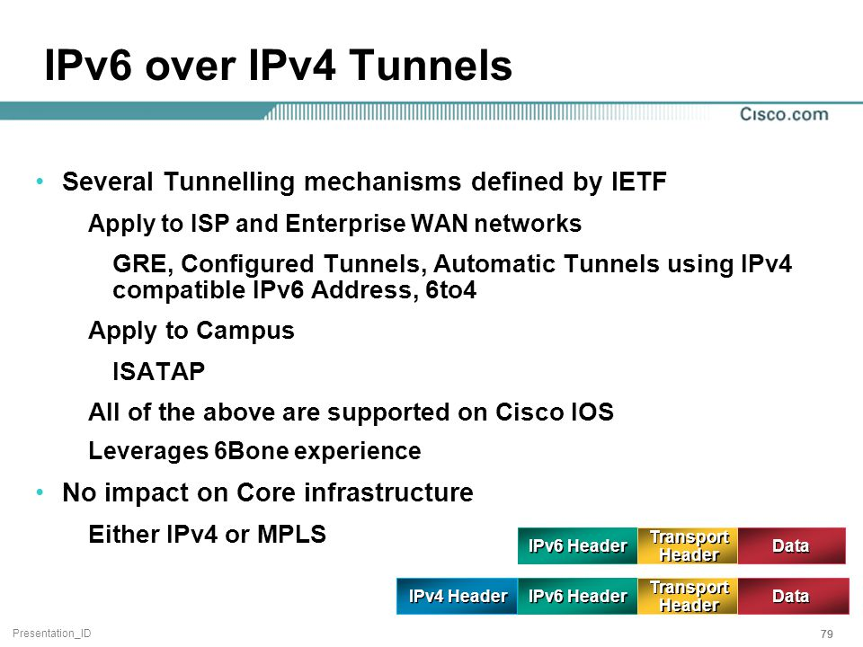 Presentation_ID 79 IPv6 over IPv4 Tunnels Several Tunnelling mechanisms defined by IETF Apply to ISP and Enterprise WAN networks GRE, Configured Tunnels, Automatic Tunnels using IPv4 compatible IPv6 Address, 6to4 Apply to Campus ISATAP All of the above are supported on Cisco IOS Leverages 6Bone experience No impact on Core infrastructure Either IPv4 or MPLS IPv6 Header IPv4 Header IPv6 Header Transport Header Data Transport Header