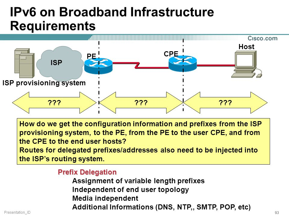 Presentation_ID 93 IPv6 on Broadband Infrastructure Requirements CPE PE ISP Host ISP provisioning system How do we get the configuration information and prefixes from the ISP provisioning system, to the PE, from the PE to the user CPE, and from the CPE to the end user hosts.
