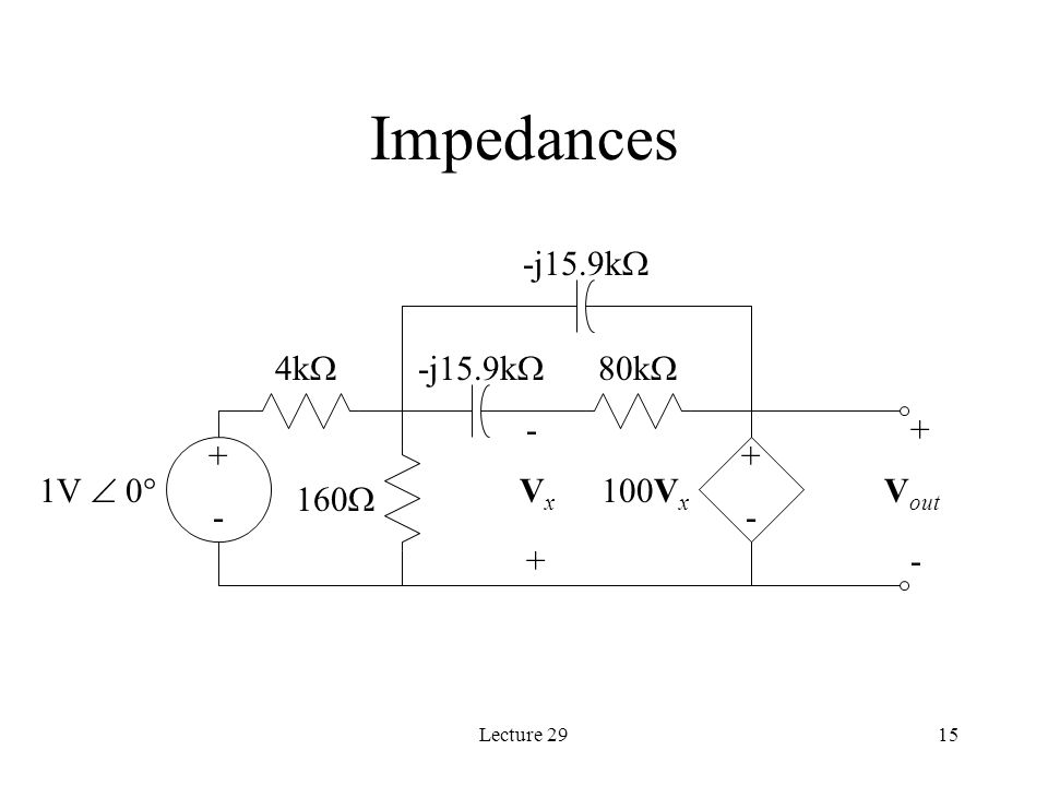 Lecture 2915 Impedances + - 4k  + - 1V  0  + - V out 160  80k  - + VxVx 100V x -j15.9k 