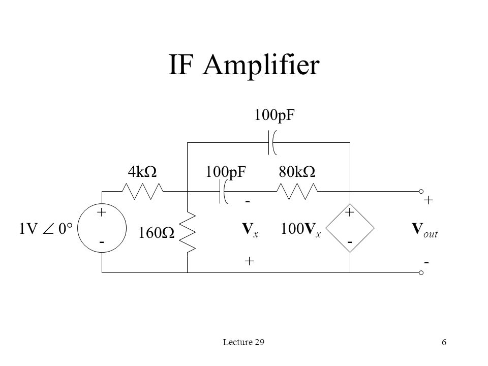 Lecture 296 IF Amplifier + - 4k  + - 1V  0  + - V out 100pF 160  100pF 80k  - + VxVx 100V x