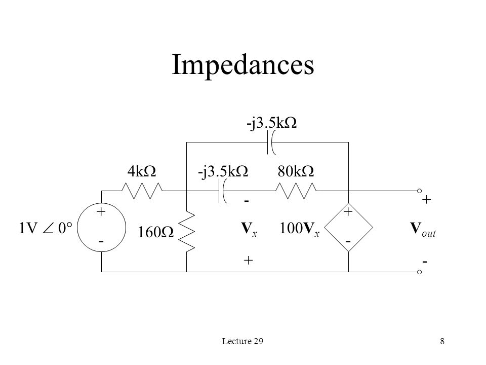 Lecture 298 Impedances + - 4k  + - 1V  0  + - V out 160  80k  - + VxVx 100V x -j3.5k 