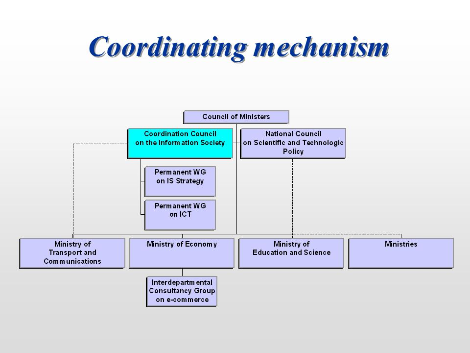 Coordinating mechanism
