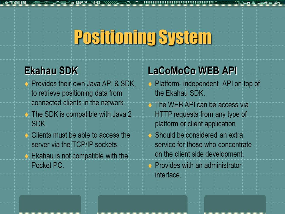 Positioning System Ekahau SDK  Provides their own Java API & SDK, to retrieve positioning data from connected clients in the network.