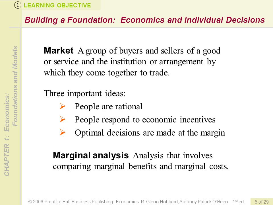 © 2006 Prentice Hall Business Publishing Economics R.