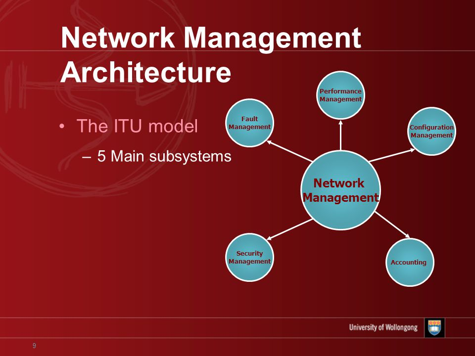 9 Network Management Architecture The ITU model –5 Main subsystems Network Management Fault Management Performance Management Configuration Management Security Management Accounting