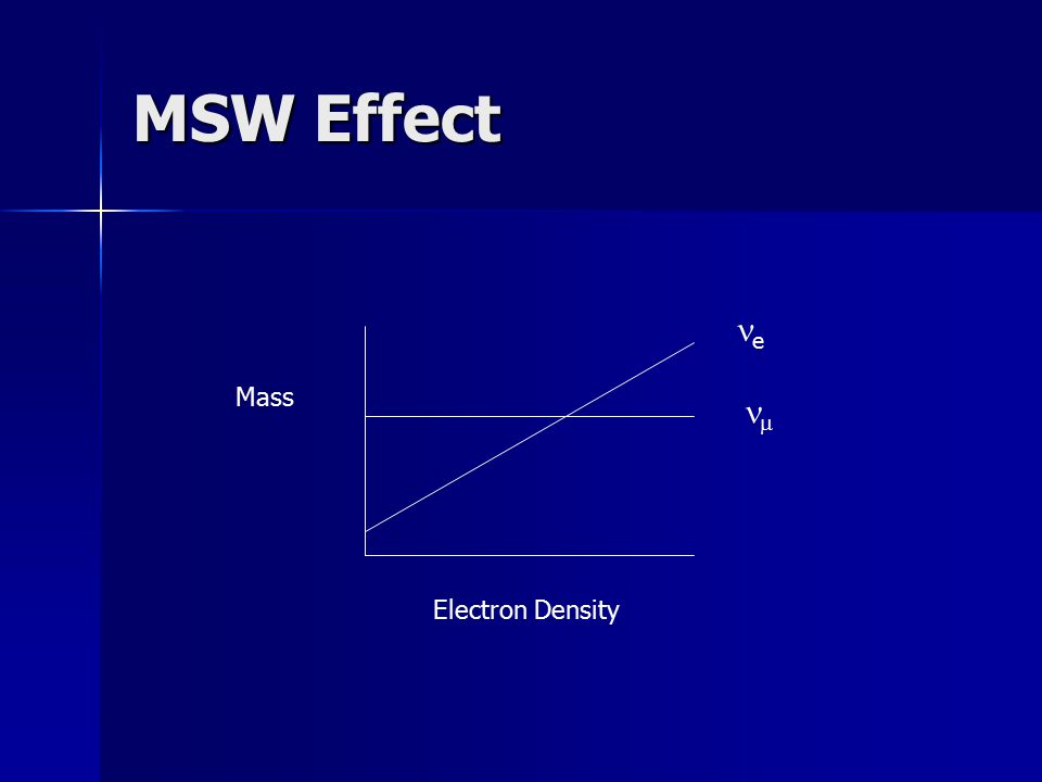 MSW Effect Electron Density  e Mass